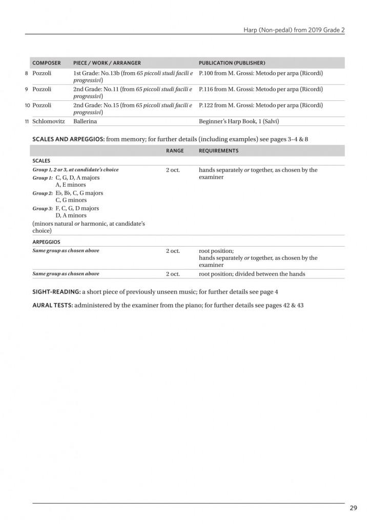 Harp__Non-pedal__syllabus_Grade2.1