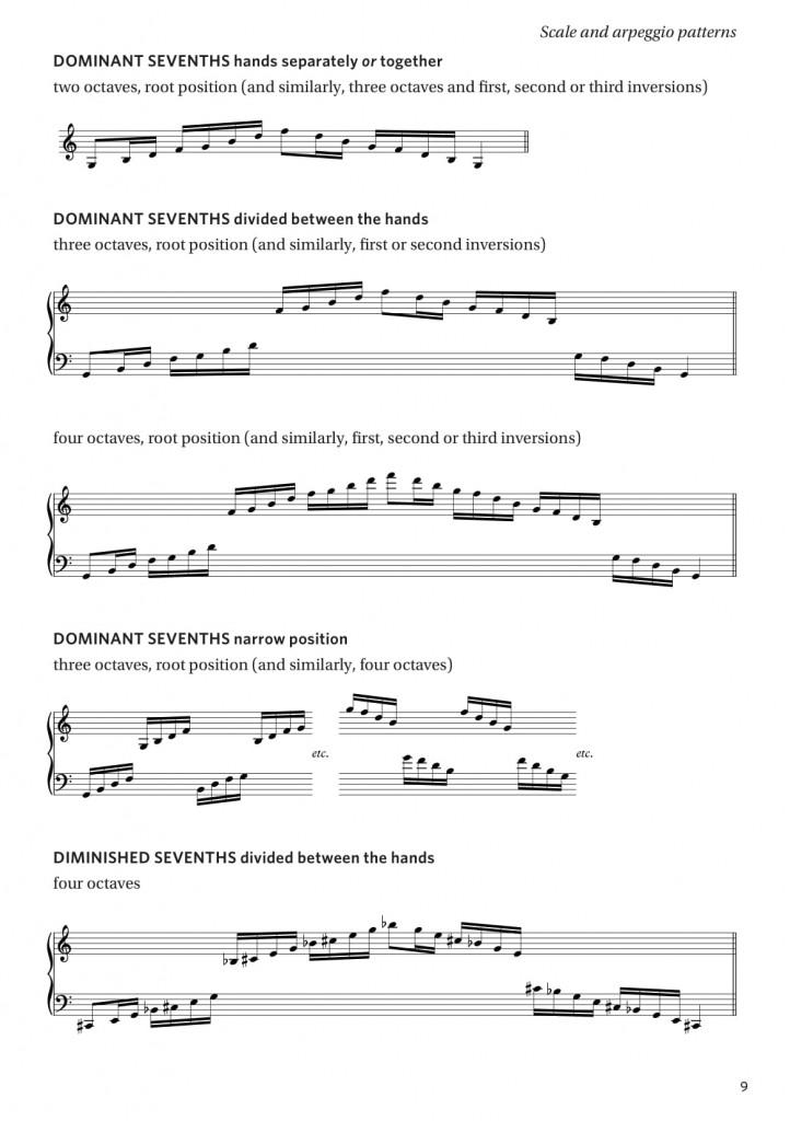 Harp__Non-pedal__syllabus_scale_arpeggio_pattern2